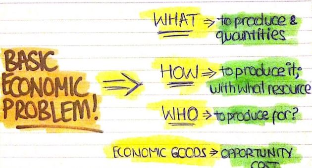 Masalah Pokok Ekonomi Menurut Aliran Modern