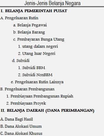Jenis-jenis belanja negara indonesia