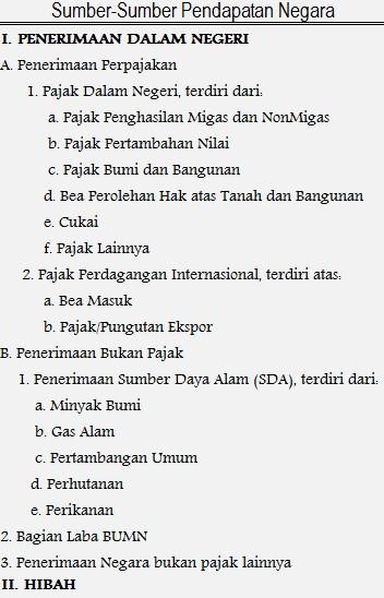sumber-sumber perndapatan negara indonesia
